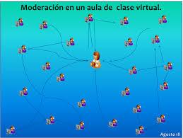 Moderación en Aulas Virtuales