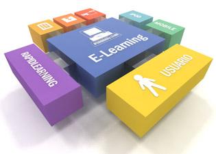 Fundamentos del eLearning